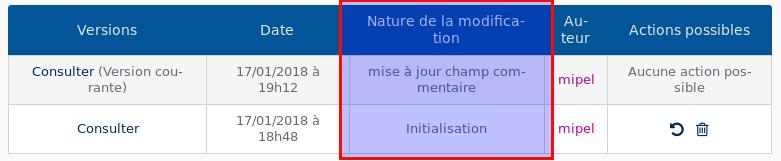 wiki_commentaire_historique